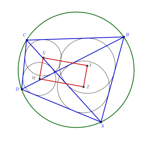 cyclic_quad_incircles